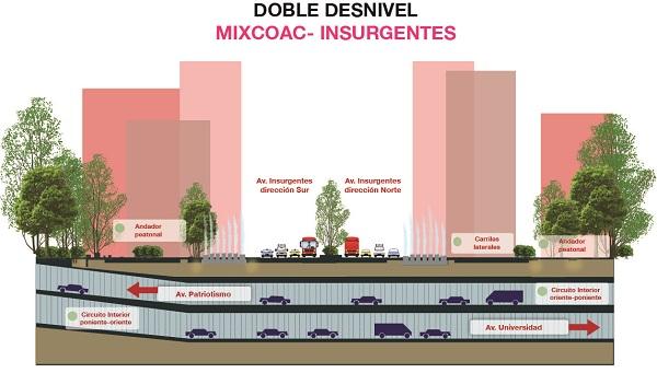 DOBLE-DESNIVEL-MIXCOAC