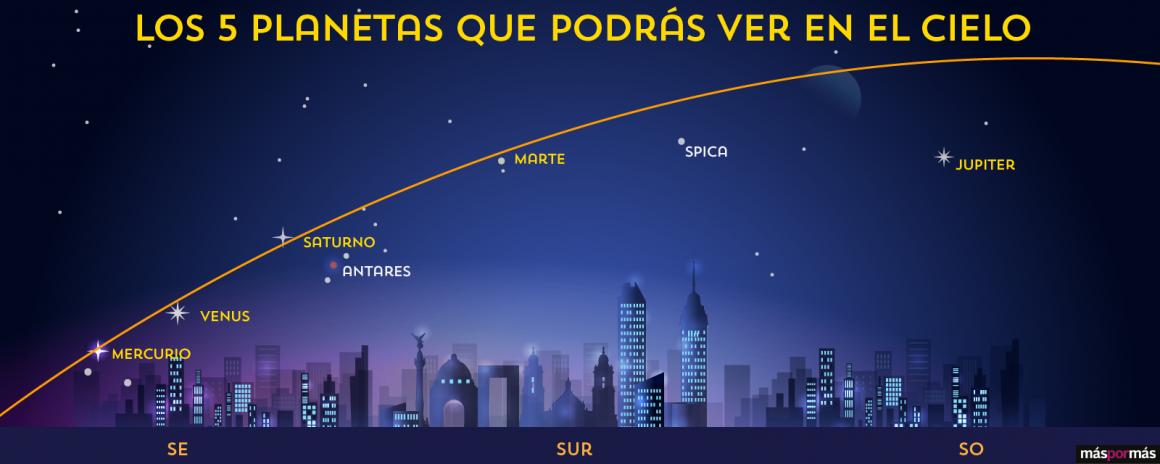 estrellas (1)