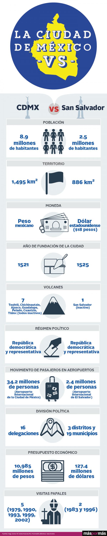 vsmexico-San_salvador