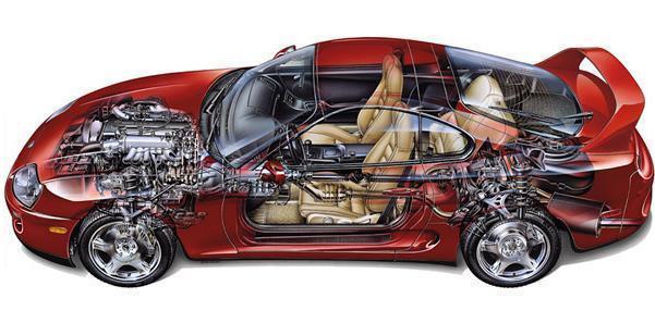 partes del carro i